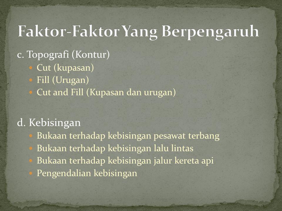 c.Topografi (Kontur) Cut (kupasan) Fill (Urugan) Cut and Fill (Kupasan dan urugan) d.