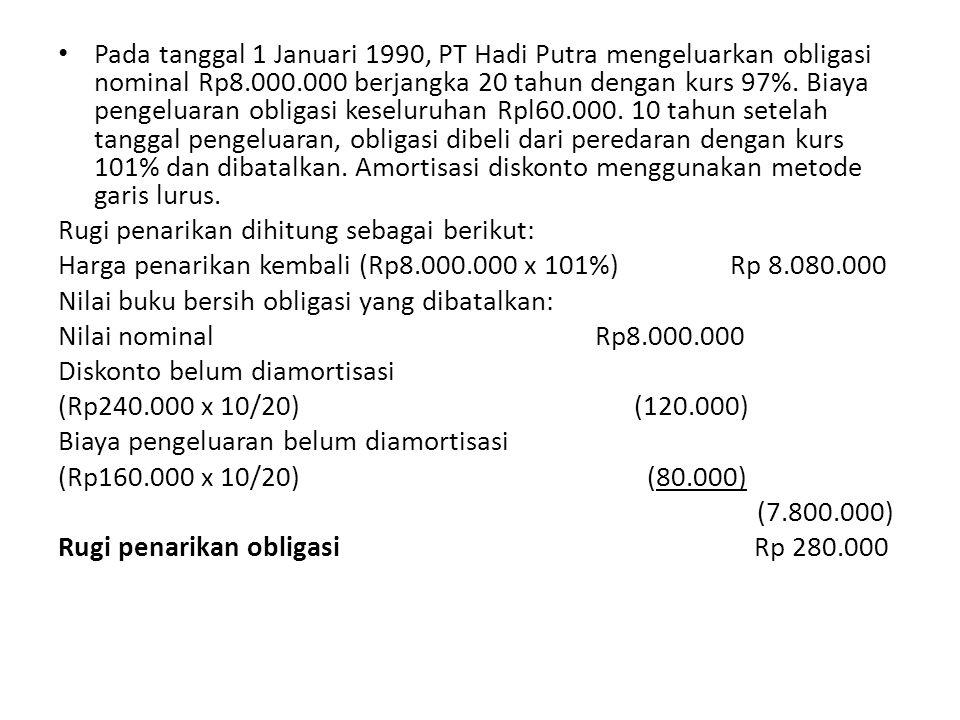 Pada tanggal 1 Januari 1990, PT Hadi Putra mengeluarkan obligasi nominal Rp8.000.000 berjangka 20 tahun dengan kurs 97%.