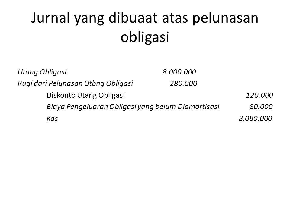 Jurnal yang dibuaat atas pelunasan obligasi Utang Obligasi8.000.000 Rugi dari Pelunasan Utbng Obligasi 280.000 Diskonto Utang Obligasi 120.000 Biaya Pengeluaran Obligasi yang belum Diamortisasi80.000 Kas 8.080.000