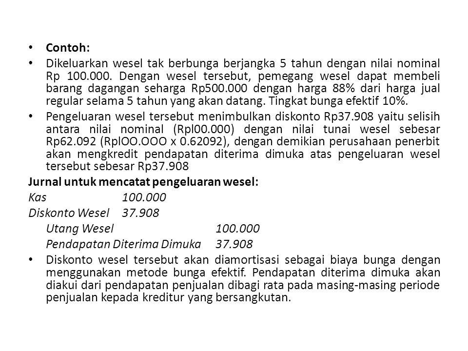 Contoh: Dikeluarkan wesel tak berbunga berjangka 5 tahun dengan nilai nominal Rp 100.000.