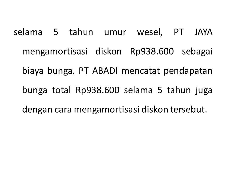 selama 5 tahun umur wesel, PT JAYA mengamortisasi diskon Rp938.600 sebagai biaya bunga.