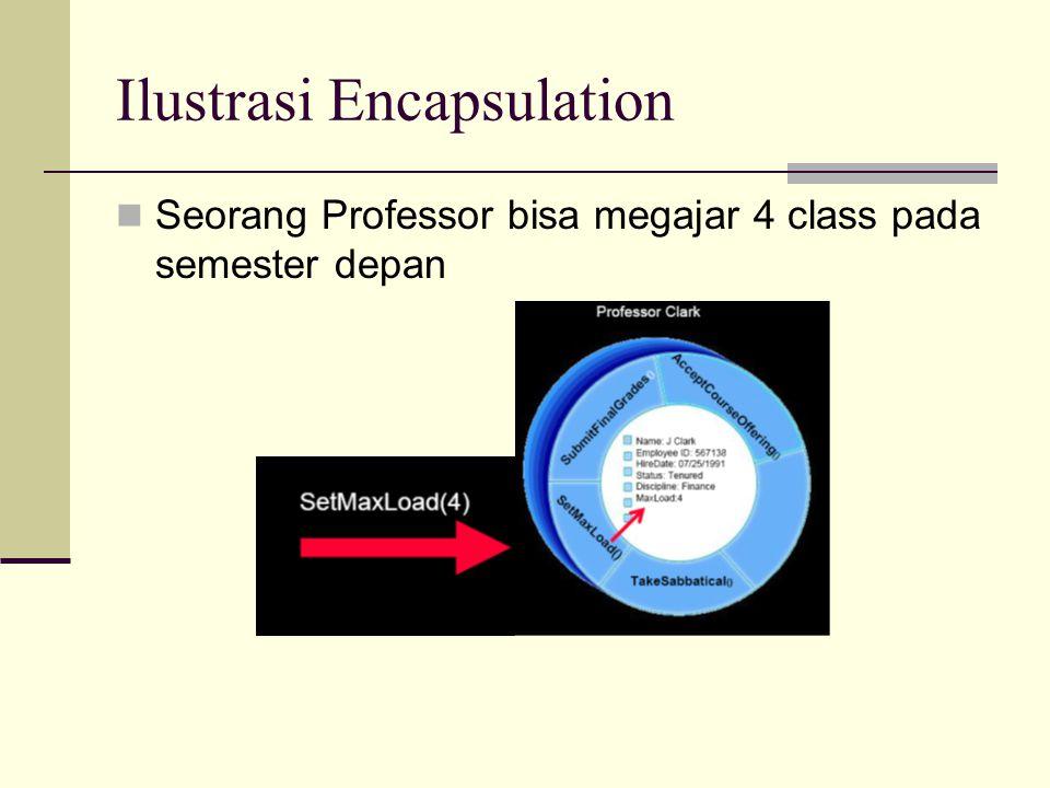 Ilustrasi Encapsulation Seorang Professor bisa megajar 4 class pada semester depan