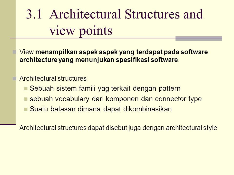 3.1 Architectural Structures and view points View menampilkan aspek aspek yang terdapat pada software architecture yang menunjukan spesifikasi softwar