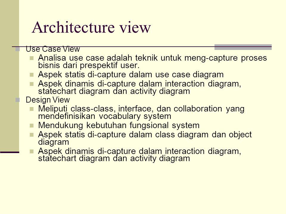 Architecture view Use Case View Analisa use case adalah teknik untuk meng-capture proses bisnis dari prespektif user. Aspek statis di-capture dalam us