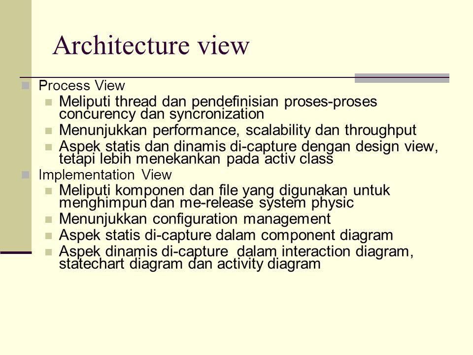Architecture view Process View Meliputi thread dan pendefinisian proses-proses concurency dan syncronization Menunjukkan performance, scalability dan