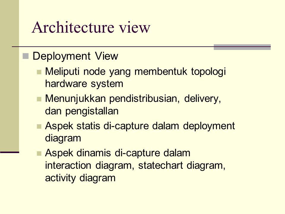 Architecture view Deployment View Meliputi node yang membentuk topologi hardware system Menunjukkan pendistribusian, delivery, dan pengistallan Aspek