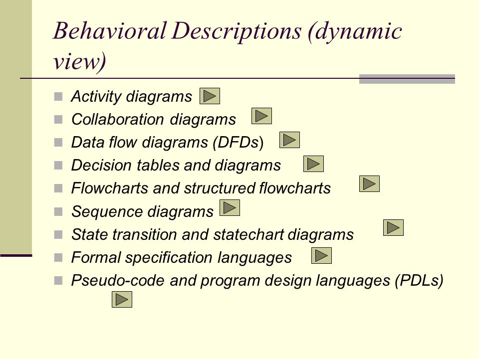 Behavioral Descriptions (dynamic view) Activity diagrams Collaboration diagrams Data flow diagrams (DFDs) Decision tables and diagrams Flowcharts and