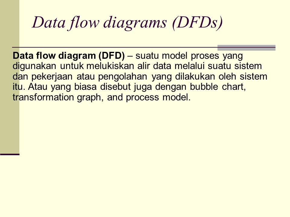 Data flow diagrams (DFDs) Data flow diagram (DFD) – suatu model proses yang digunakan untuk melukiskan alir data melalui suatu sistem dan pekerjaan at
