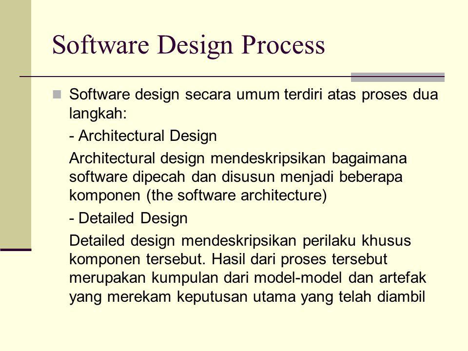 Software Design Process Software design secara umum terdiri atas proses dua langkah: - Architectural Design Architectural design mendeskripsikan bagai
