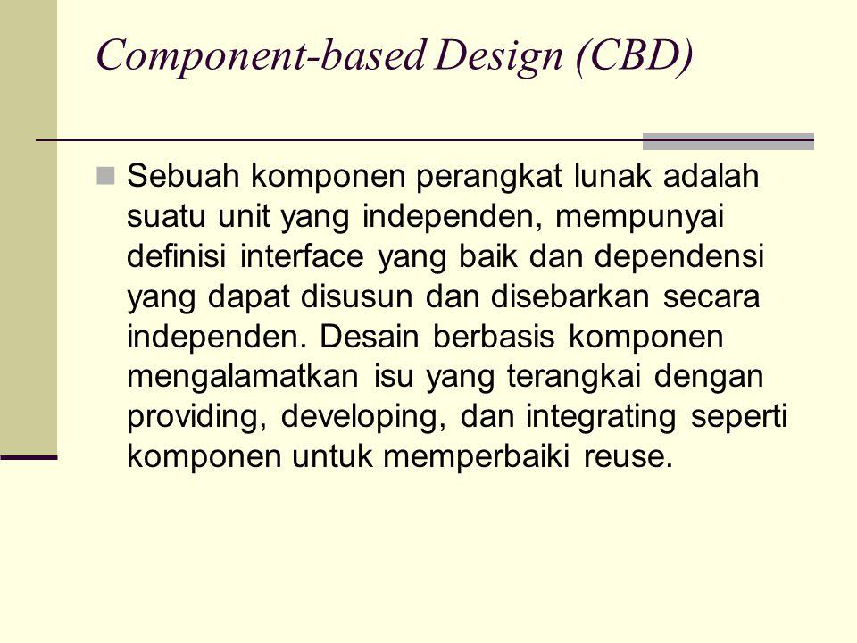 Component-based Design (CBD) Sebuah komponen perangkat lunak adalah suatu unit yang independen, mempunyai definisi interface yang baik dan dependensi