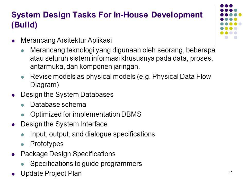15 System Design Tasks For In-House Development (Build) Merancang Arsitektur Aplikasi Merancang teknologi yang digunaan oleh seorang, beberapa atau se