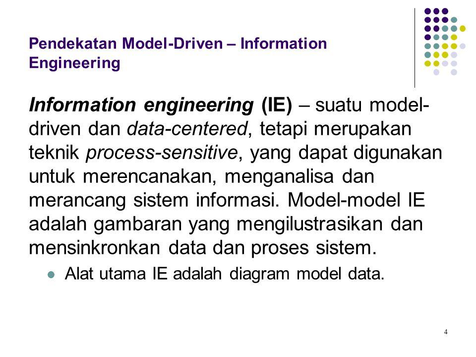 4 Pendekatan Model-Driven – Information Engineering Information engineering (IE) – suatu model- driven dan data-centered, tetapi merupakan teknik proc