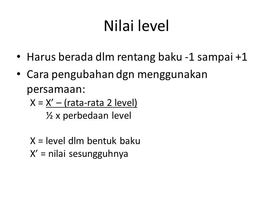 Nilai level Harus berada dlm rentang baku -1 sampai +1 Cara pengubahan dgn menggunakan persamaan: X = X' – (rata-rata 2 level) ½ x perbedaan level X =