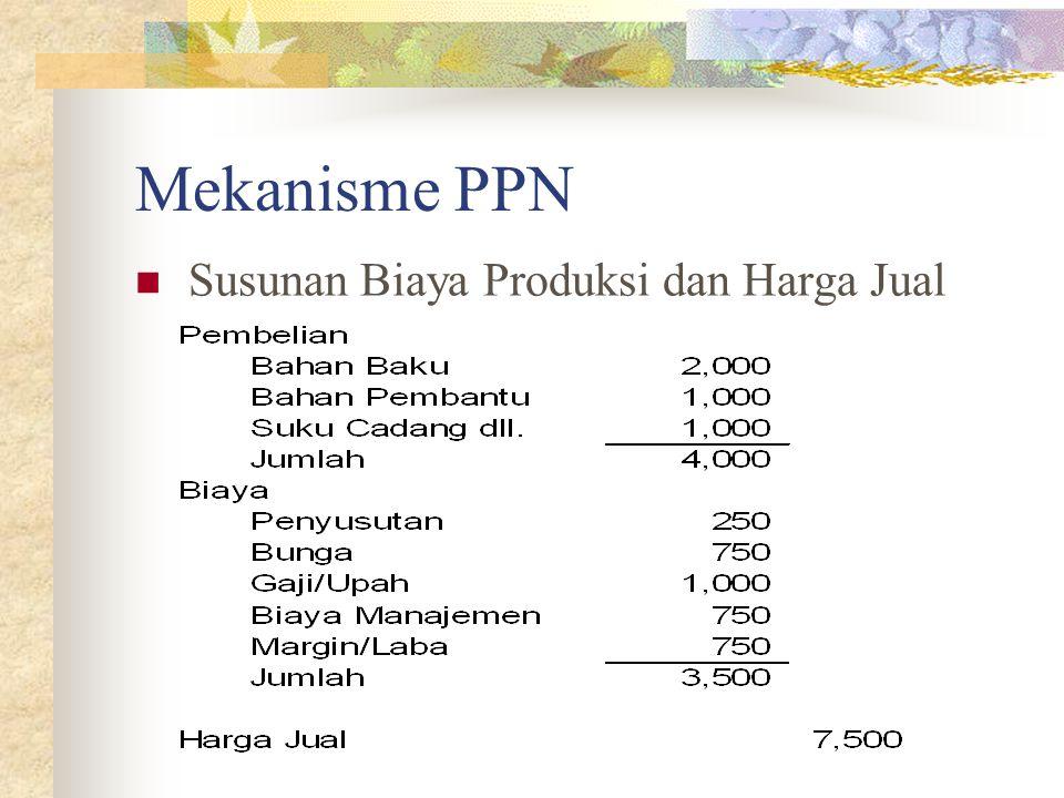Mekanisme PPN Susunan Biaya Produksi dan Harga Jual