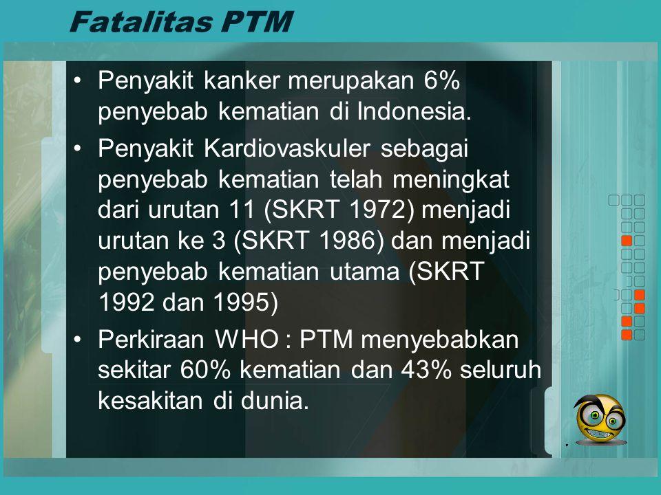 Fatalitas PTM Penyakit kanker merupakan 6% penyebab kematian di Indonesia. Penyakit Kardiovaskuler sebagai penyebab kematian telah meningkat dari urut