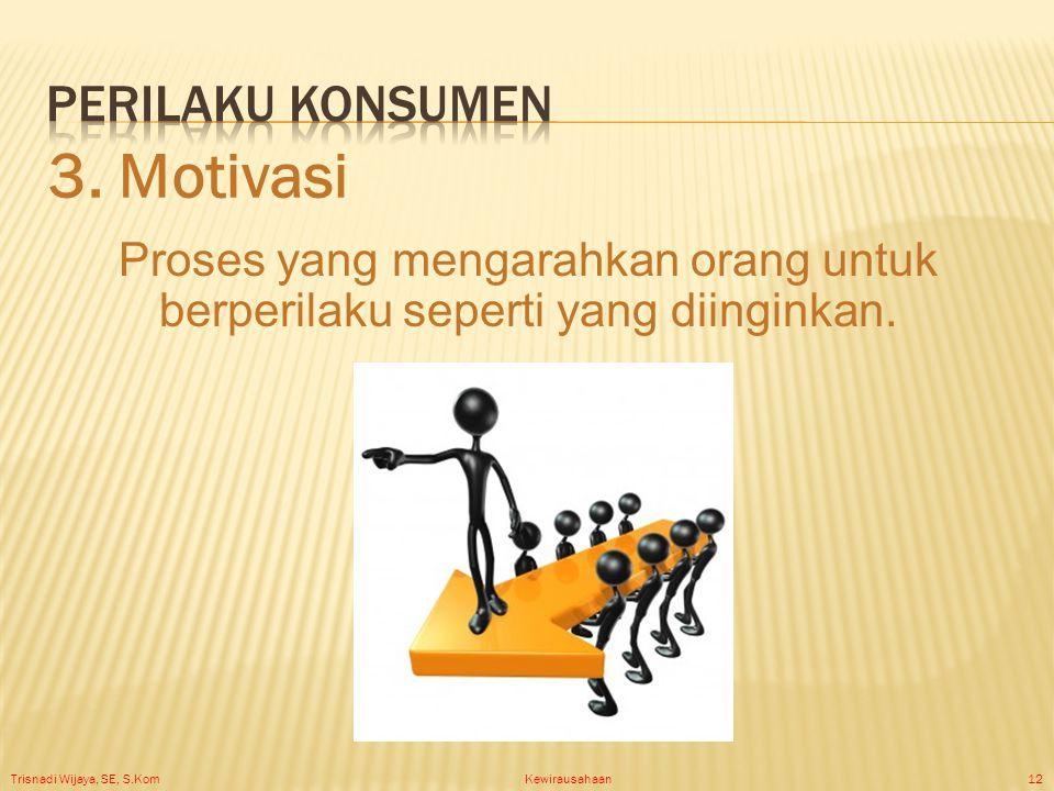 Trisnadi Wijaya, SE, S.Kom Kewirausahaan12 Proses yang mengarahkan orang untuk berperilaku seperti yang diinginkan.