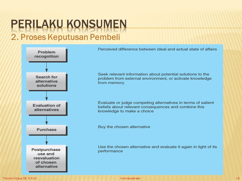 Trisnadi Wijaya, SE, S.Kom Kewirausahaan19 2. Proses Keputusan Pembeli