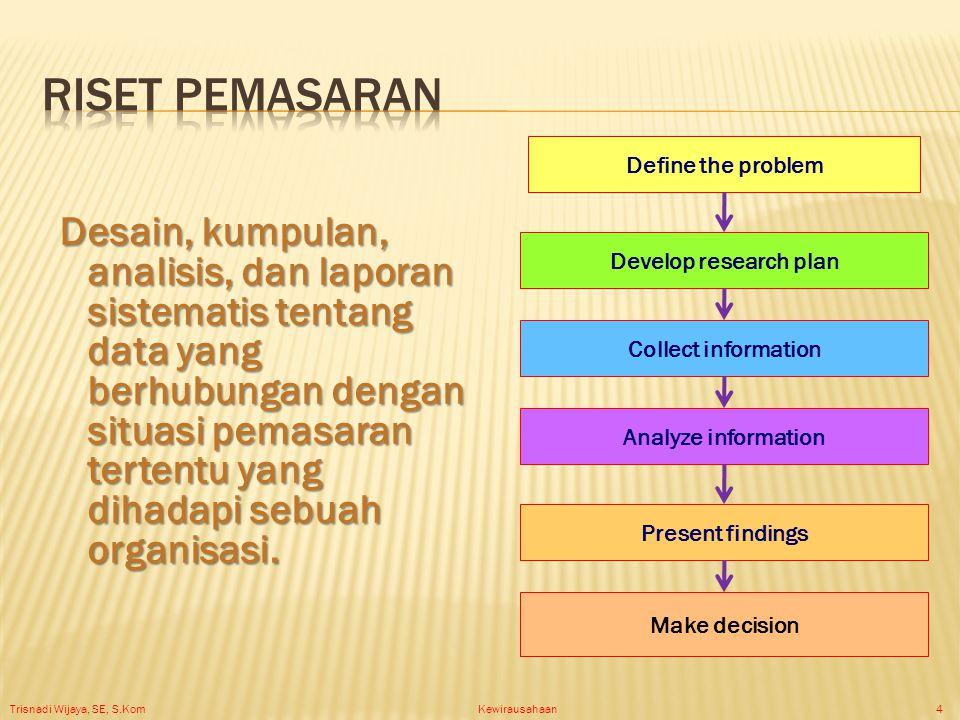 Trisnadi Wijaya, SE, S.Kom Kewirausahaan5 Studi tentang proses yang melibatkan individu atau kelompok ketika memilih, membeli, menggunakan atau meninggalkan produk, jasa, atau pengalaman untuk memenuhi kebutuhan dan keinginan.