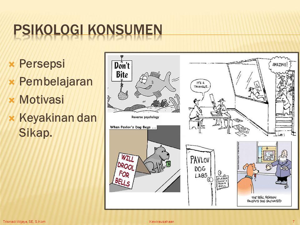 Trisnadi Wijaya, SE, S.Kom Kewirausahaan7  Persepsi  Pembelajaran  Motivasi  Keyakinan dan Sikap.