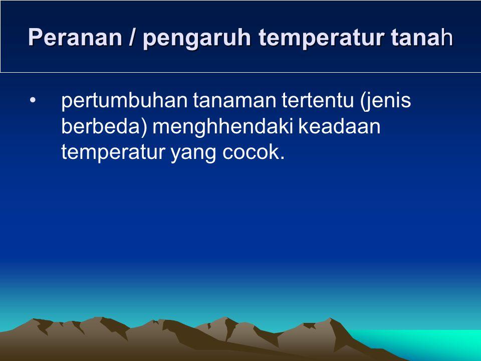 Peranan / pengaruh temperatur tanah pertumbuhan tanaman tertentu (jenis berbeda) menghhendaki keadaan temperatur yang cocok.