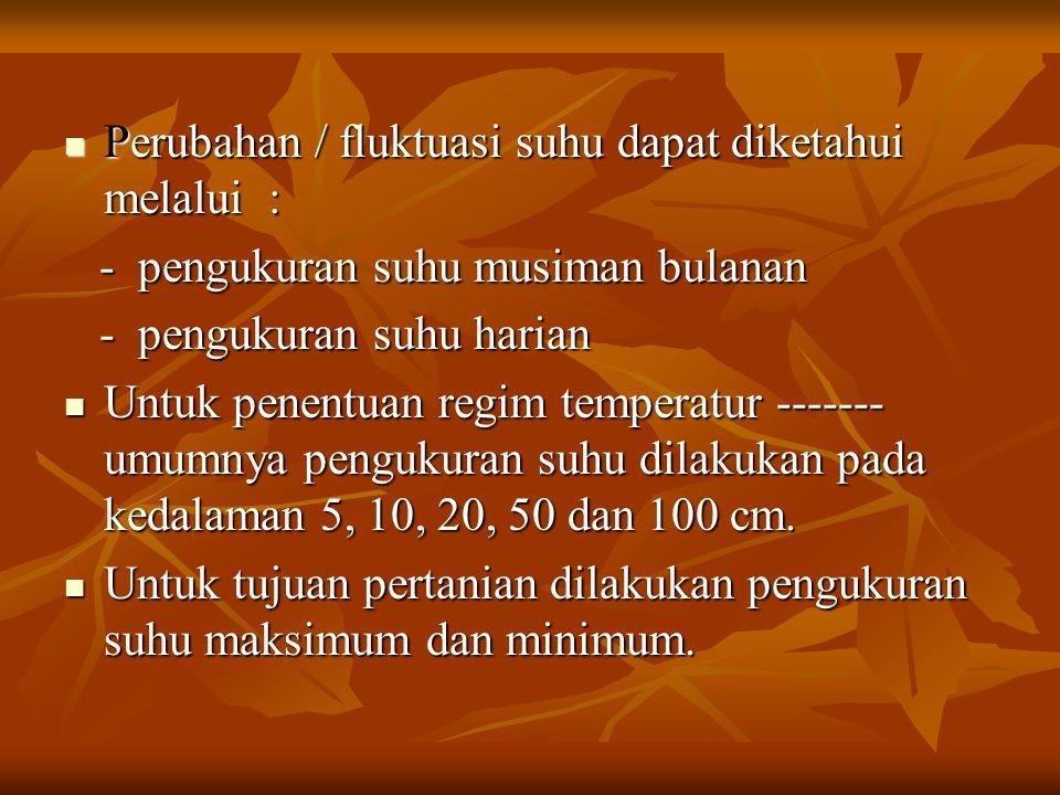 Perubahan / fluktuasi suhu dapat diketahui melalui : Perubahan / fluktuasi suhu dapat diketahui melalui : - pengukuran suhu musiman bulanan - pengukuran suhu musiman bulanan - pengukuran suhu harian - pengukuran suhu harian Untuk penentuan regim temperatur ------- umumnya pengukuran suhu dilakukan pada kedalaman 5, 10, 20, 50 dan 100 cm.