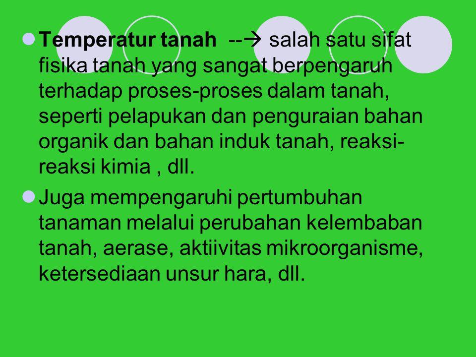 Regim Temperatur Tanah ---  Regim temperatur tanah RTTTRTTMP-RTTMDRTTMP Pergelik Cryik Frigid Isofrigid Boreal Mesik Isomesik Termik Isotermik Hipertermik Isohipertermik < 0 0 – 8 < 8 8 – 15 15 – 22 > 22 > 5 < 5 > 5 <5 >5 < 5 > 5 < 5 Rendah > cryic