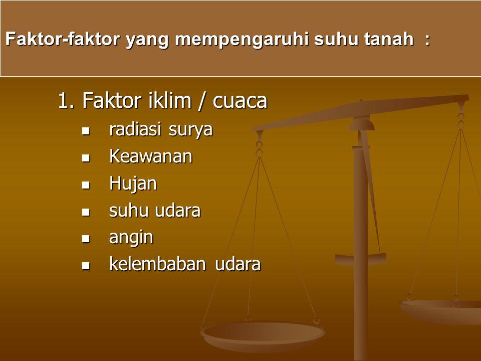Faktor-faktor yang mempengaruhi suhu tanah : 1.