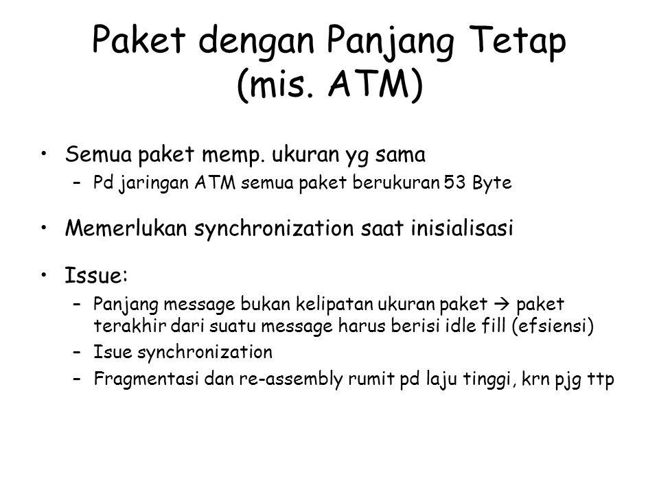 Paket dengan Panjang Tetap (mis. ATM) Semua paket memp. ukuran yg sama –Pd jaringan ATM semua paket berukuran 53 Byte Memerlukan synchronization saat