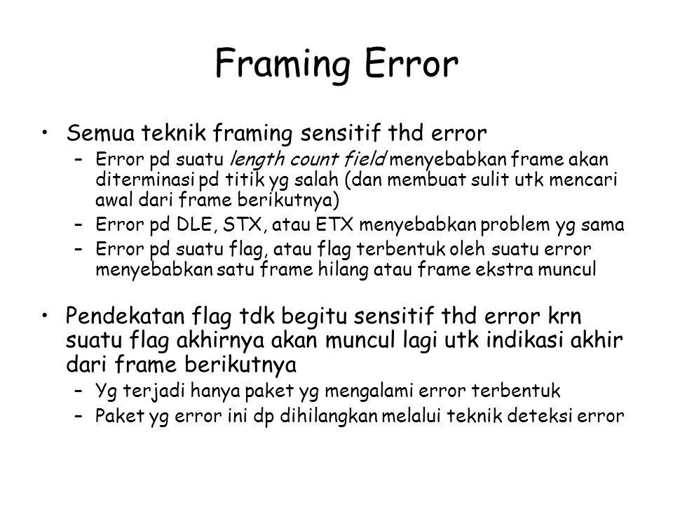 Framing Error Semua teknik framing sensitif thd error –Error pd suatu length count field menyebabkan frame akan diterminasi pd titik yg salah (dan mem