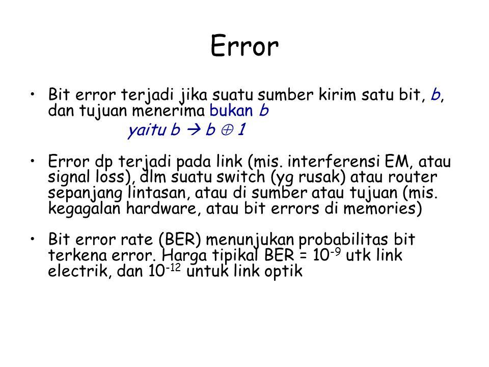 Error Bit error terjadi jika suatu sumber kirim satu bit, b, dan tujuan menerima bukan b yaitu b  b  1 Error dp terjadi pada link (mis. interferensi