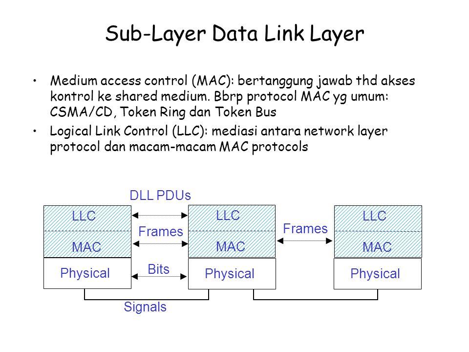 Data Link Layer (DLL) Bertanggung jawab utk transmisi yg handal dari paket melalui suatu link –Framing: Menentukan awal (start) dan akhir (end) dari paket- paket –Deteksi Error: Mendeteksi jika paket mengandung errors –Error recovery: Retransmisi paket-paket yang mengalami error Mungkin dilaksanakan pd layer yg lebih tinggi ARQ (Automatic Repeat Request)