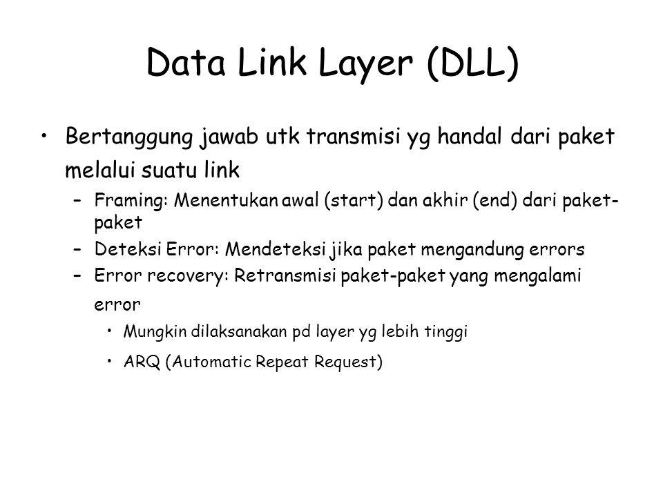 Data Link Layer (DLL) Bertanggung jawab utk transmisi yg handal dari paket melalui suatu link –Framing: Menentukan awal (start) dan akhir (end) dari p
