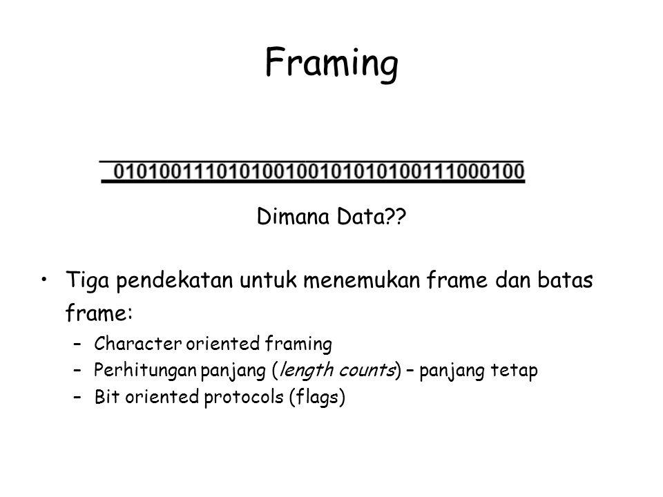 Framing Dimana Data?? Tiga pendekatan untuk menemukan frame dan batas frame: –Character oriented framing –Perhitungan panjang (length counts) – panjan