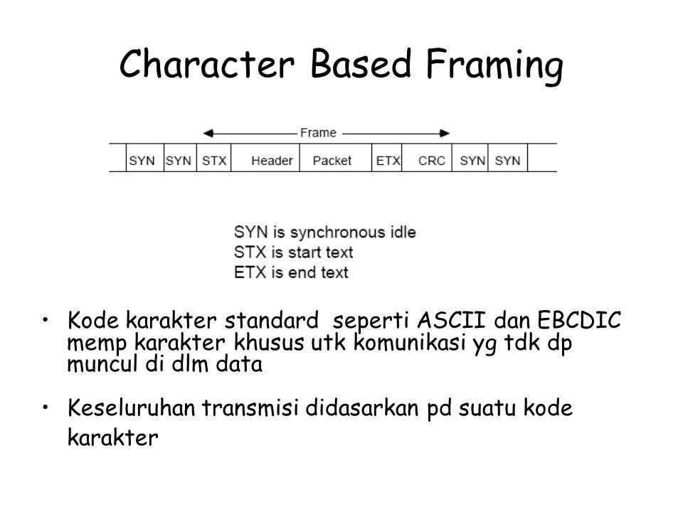 Character Based Framing Kode karakter standard seperti ASCII dan EBCDIC memp karakter khusus utk komunikasi yg tdk dp muncul di dlm data Keseluruhan t