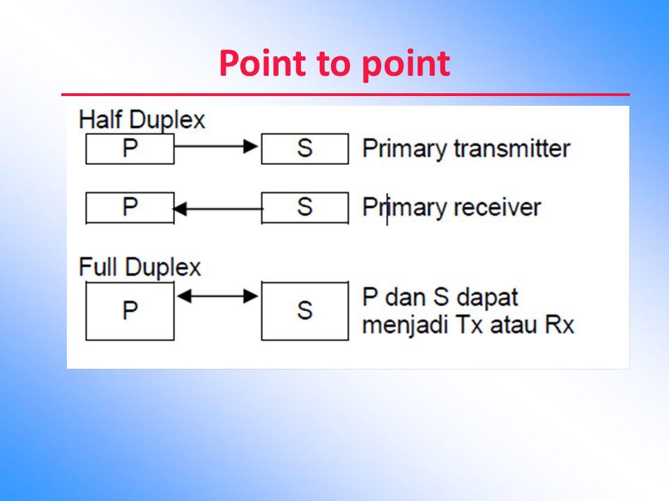STRUKTUR FRAME HDLC High Level Data Link Control (HDLC) menggunakan transmisi synchronous.