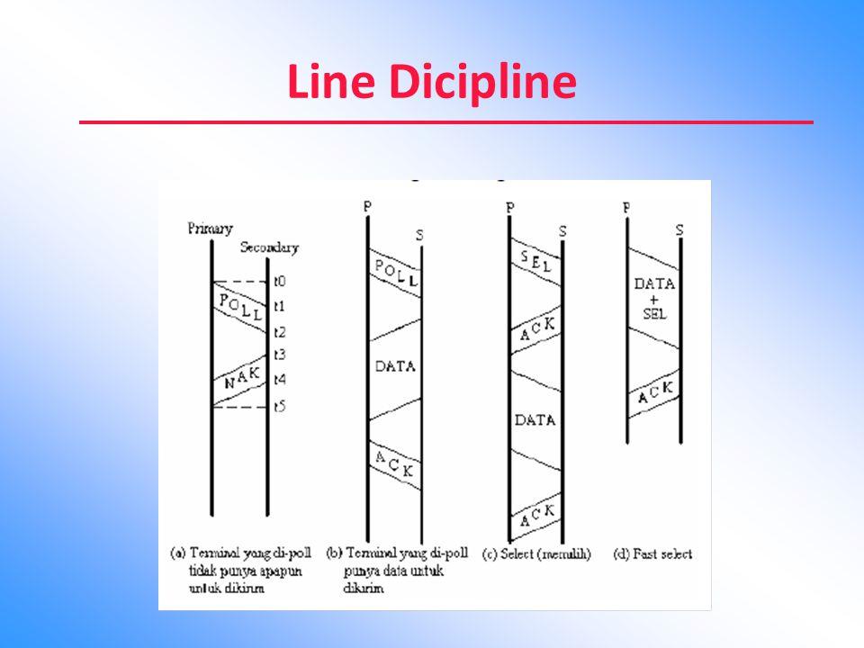 Line Dicipline