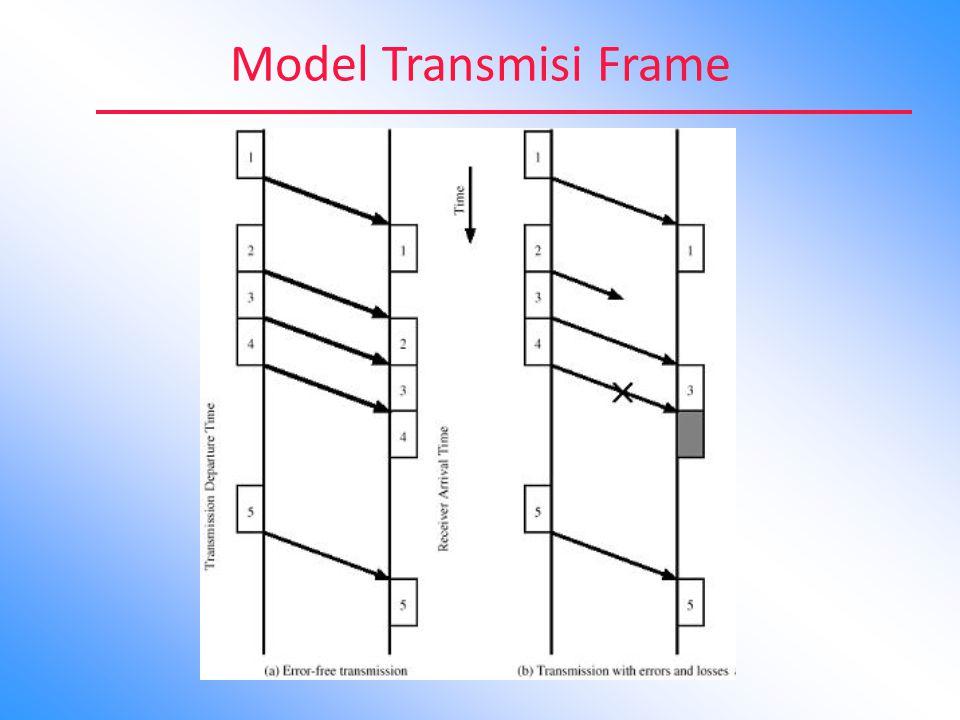 Model Transmisi Frame
