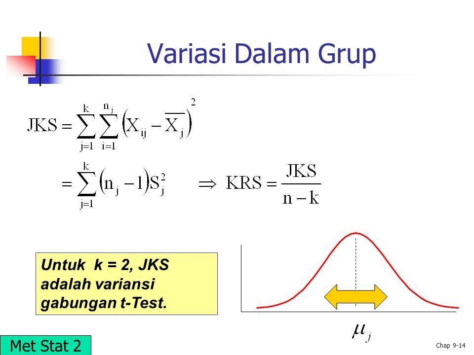 © 2002 Prentice-Hall, Inc. Chap 9-14 Variasi Dalam Grup Untuk k = 2, JKS adalah variansi gabungan t-Test. Met Stat 2
