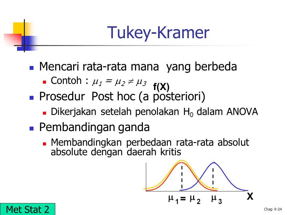 © 2002 Prentice-Hall, Inc. Chap 9-24 Tukey-Kramer Mencari rata-rata mana yang berbeda Contoh :  1 =  2   3 Prosedur Post hoc (a posteriori) Dikerj