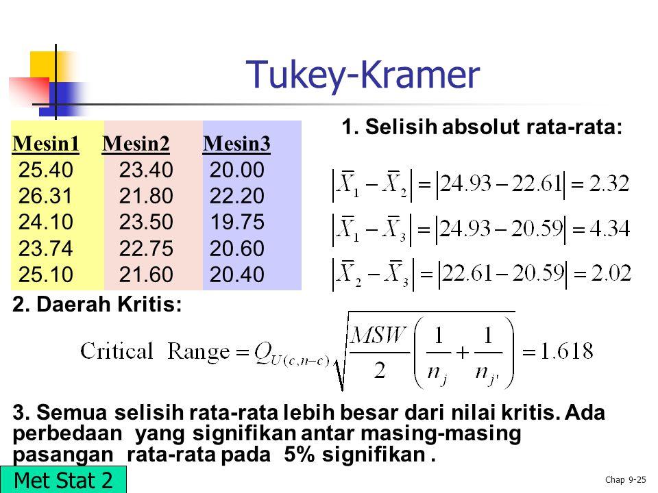 © 2002 Prentice-Hall, Inc. Chap 9-25 Tukey-Kramer 1. Selisih absolut rata-rata: Mesin1 Mesin2 Mesin3 25.40 23.40 20.00 26.31 21.80 22.20 24.10 23.50 1