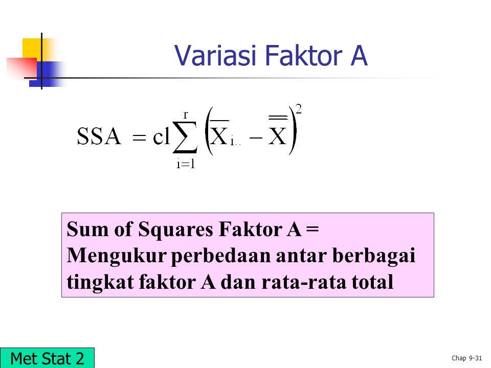 © 2002 Prentice-Hall, Inc. Chap 9-31 Variasi Faktor A Sum of Squares Faktor A = Mengukur perbedaan antar berbagai tingkat faktor A dan rata-rata total