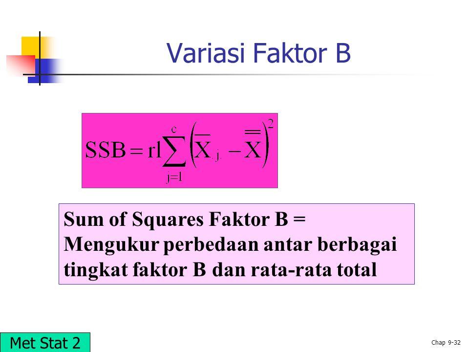 © 2002 Prentice-Hall, Inc. Chap 9-32 Variasi Faktor B Sum of Squares Faktor B = Mengukur perbedaan antar berbagai tingkat faktor B dan rata-rata total