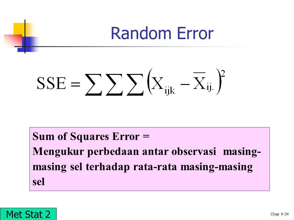 © 2002 Prentice-Hall, Inc. Chap 9-34 Random Error Sum of Squares Error = Mengukur perbedaan antar observasi masing- masing sel terhadap rata-rata masi