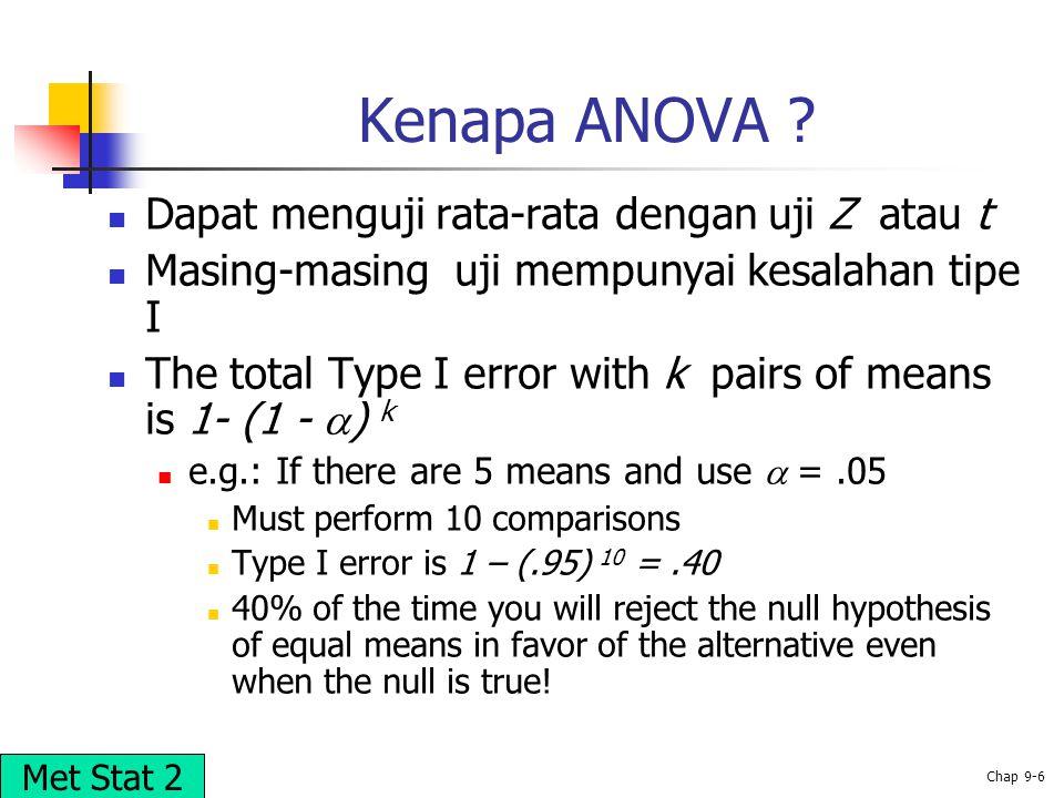 © 2002 Prentice-Hall, Inc. Chap 9-6 Kenapa ANOVA ? Dapat menguji rata-rata dengan uji Z atau t Masing-masing uji mempunyai kesalahan tipe I The total