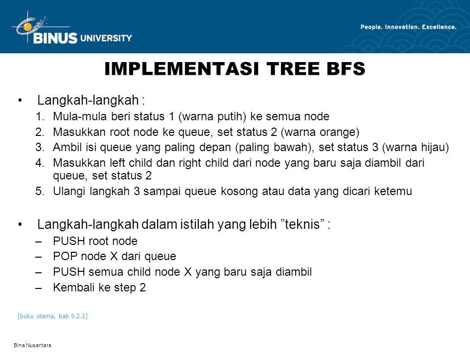Bina Nusantara IMPLEMENTASI TREE BFS Langkah-langkah : 1.Mula-mula beri status 1 (warna putih) ke semua node 2.Masukkan root node ke queue, set status