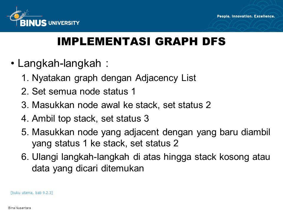 Bina Nusantara IMPLEMENTASI GRAPH DFS Langkah-langkah : 1.Nyatakan graph dengan Adjacency List 2.Set semua node status 1 3.Masukkan node awal ke stack