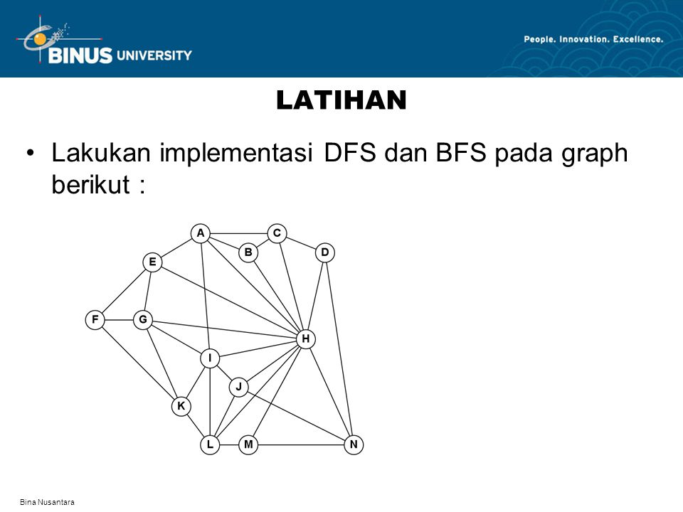 Bina Nusantara LATIHAN Lakukan implementasi DFS dan BFS pada graph berikut :