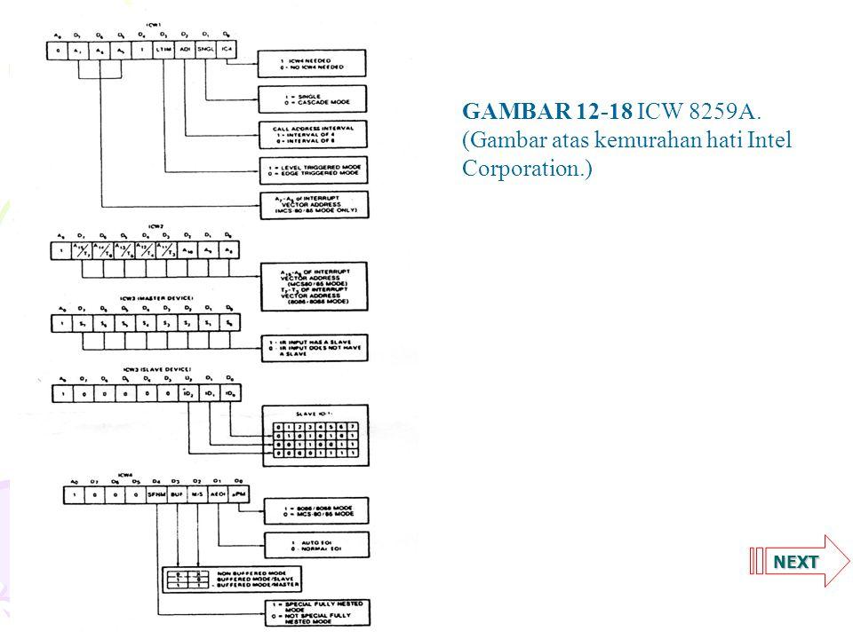 NEXT GAMBAR 12-18 ICW 8259A. (Gambar atas kemurahan hati Intel Corporation.)
