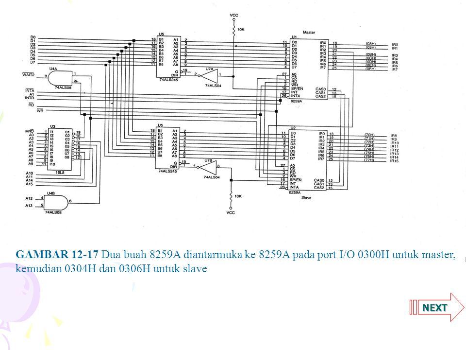 NEXT GAMBAR 12-17 Dua buah 8259A diantarmuka ke 8259A pada port I/O 0300H untuk master, kemudian 0304H dan 0306H untuk slave