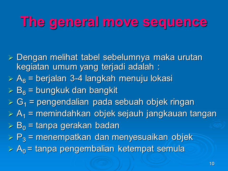 10 The general move sequence  Dengan melihat tabel sebelumnya maka urutan kegiatan umum yang terjadi adalah :  A 6 = berjalan 3-4 langkah menuju lok